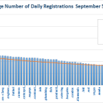 New gTLD Average Registrations Bottom Half Sept 5, 2014