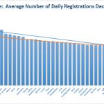 Registration Volume of new Generic Top Level Domains Dec 31 , 2014 – 2nd Quartile